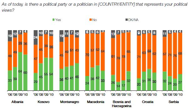Balkan_politics